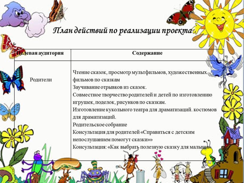 План действий по реализации проекта