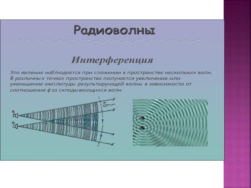 Презентация «Радиоволны»