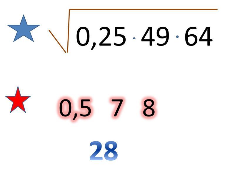 0,25 49 64 0,5 7 8 28