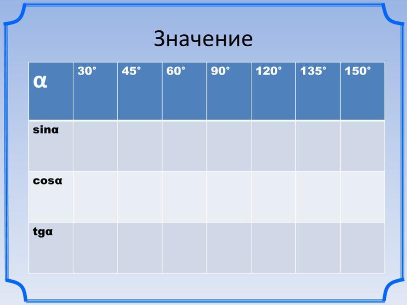 Значение α 30° 45° 60° 90° 120° 135° 150° sinα cosα tgα