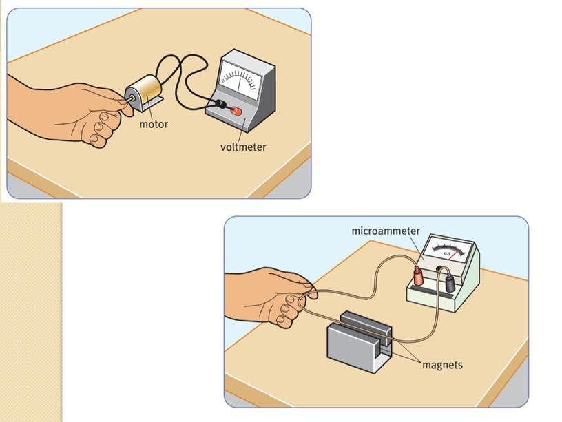 Урок 29_Электомагнитная индукция