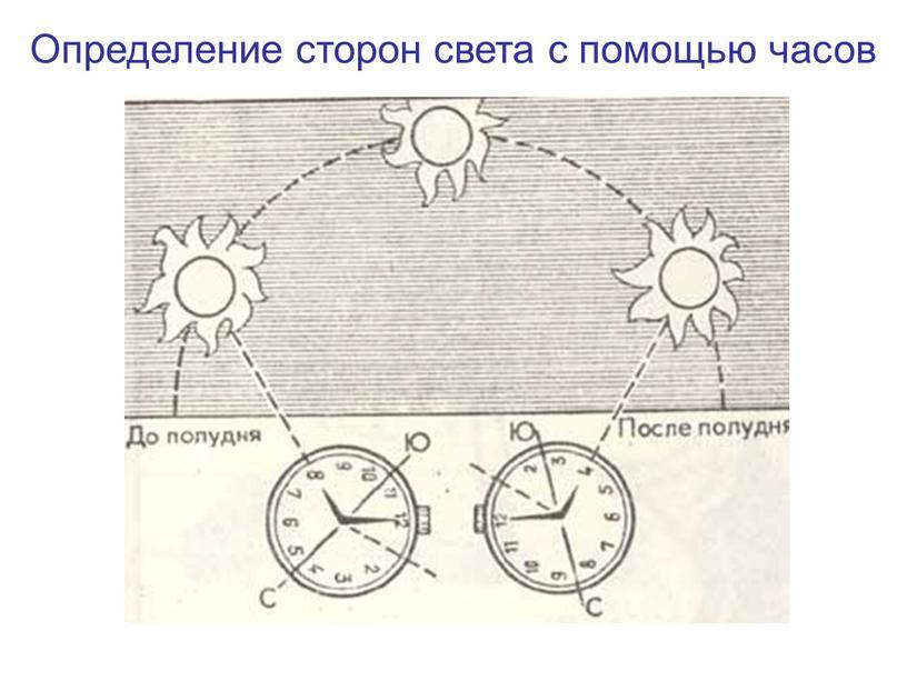 Определение сторон света с помощью часов