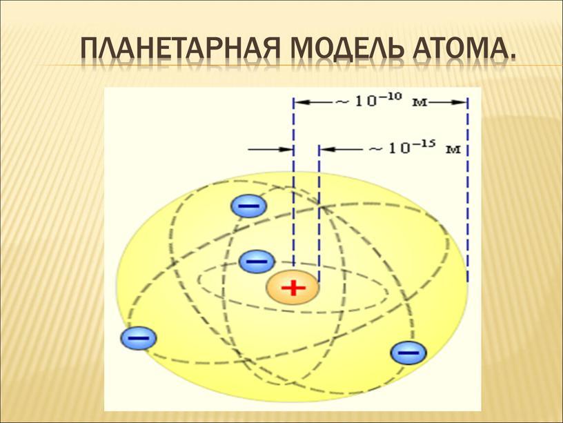 Планетарная модель атома.