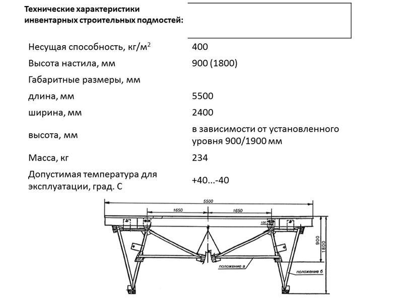 Технические характеристики инвентарных строительных подмостей: