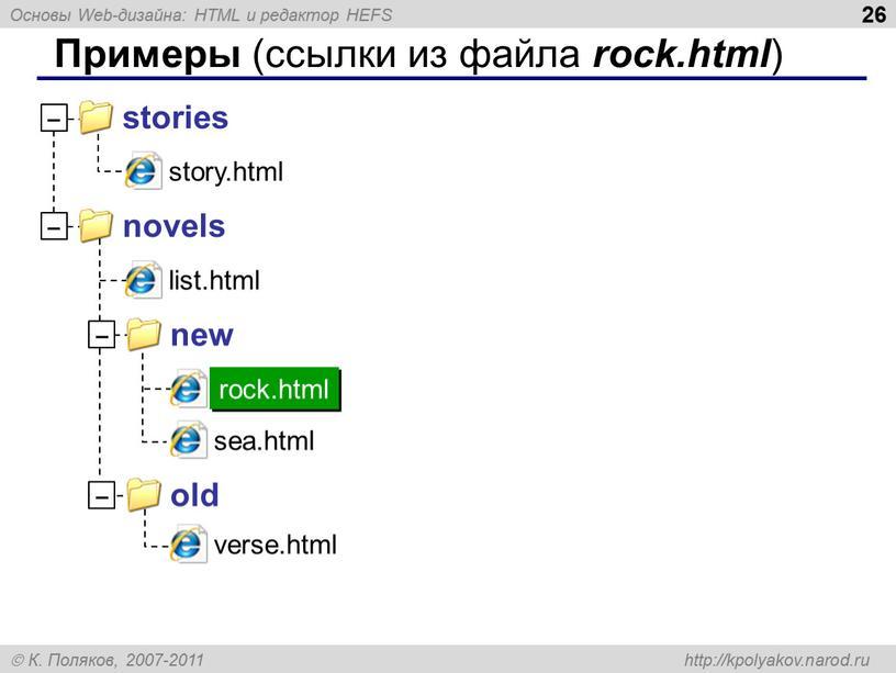 Примеры (ссылки из файла rock
