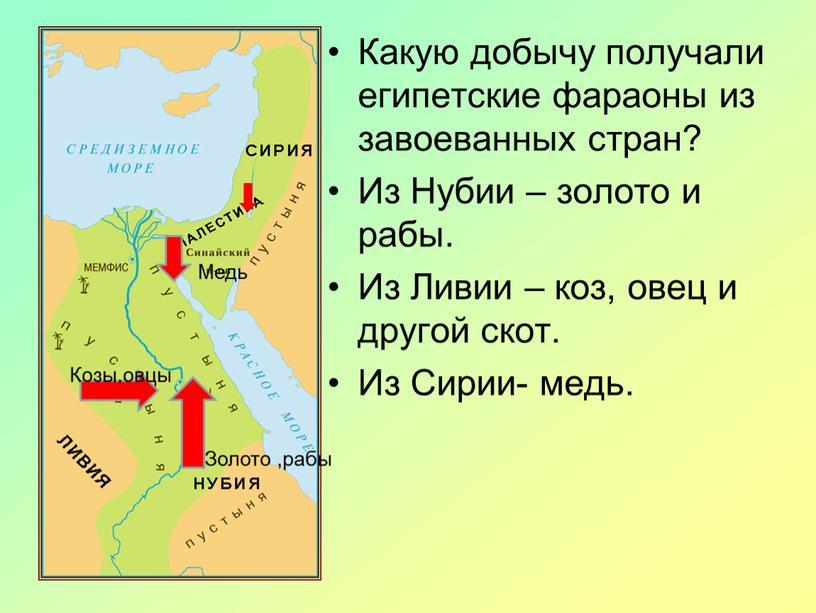 Какую добычу получали египетские фараоны из завоеванных стран?