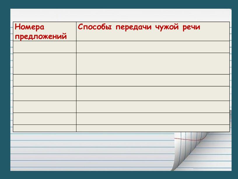 Номера предложений Способы передачи чужой речи