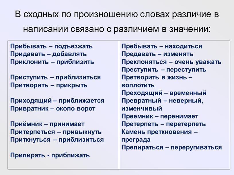 В сходных по произношению словах различие в написании связано с различием в значении: