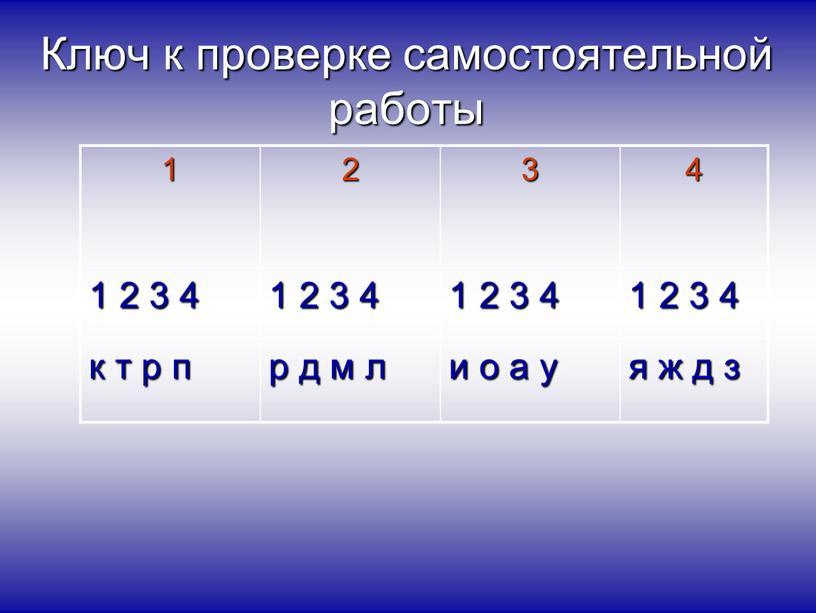 Ключ к проверке самостоятельной работы 1 2 3 4 1 2 3 4 1 2 3 4 к т р п р д м л…