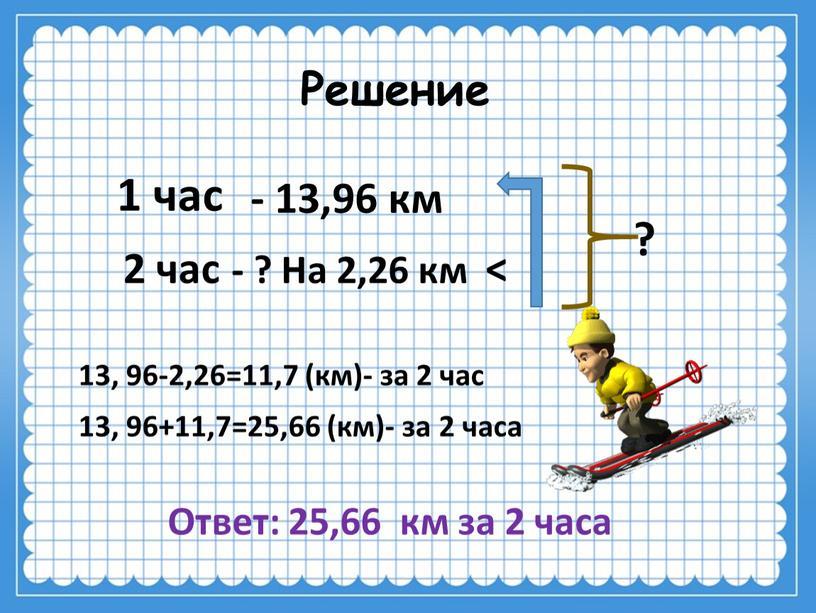 Решение - 13,96 км - ? На 2,26 км < 13, 96-2,26=11,7 (км)- за 2 час 13, 96+11,7=25,66 (км)- за 2 часа