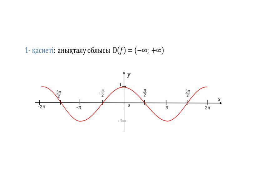 1функциялардың графиктері және олардың қасиеттері. (1)