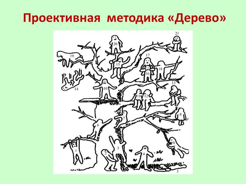 Проективная методика «Дерево»
