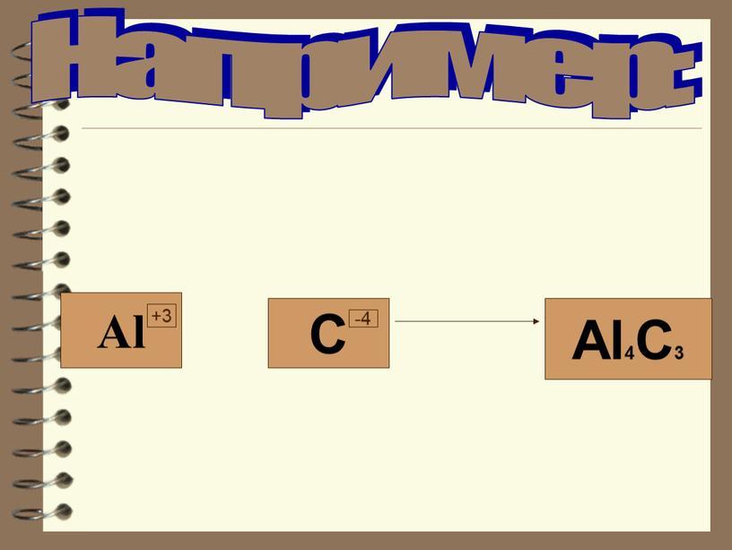 Например: Al C Al4C3 -4 +3