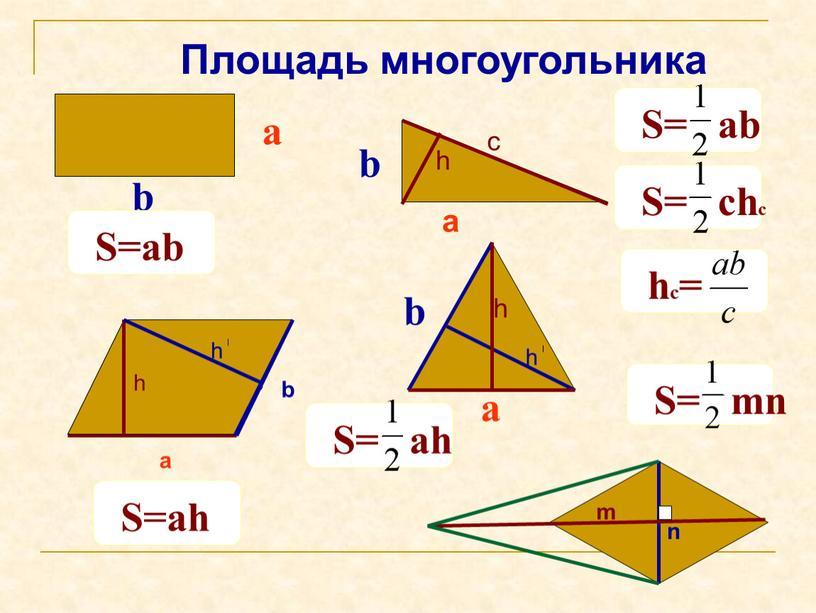 Площадь многоугольника а h h а b h m n