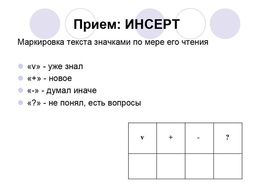 Смысловое чтение на уроках математики