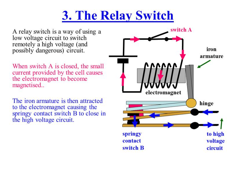 The Relay Switch A relay switch is a way of using a low voltage circuit to switch remotely a high voltage (and possibly dangerous) circuit