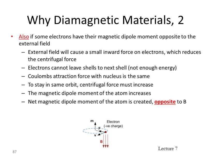 Why Diamagnetic Materials, 2 Also if some electrons have their magnetic dipole moment opposite to the external field