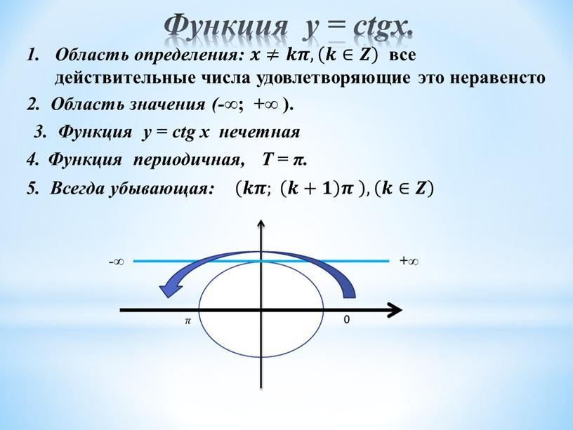 Функция у = ctgx. 2. Область значения (-∞ ; +∞ )