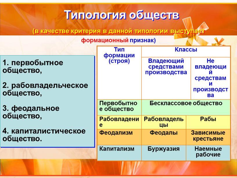 Типология обществ (в качестве критерия в данной типологии выступает