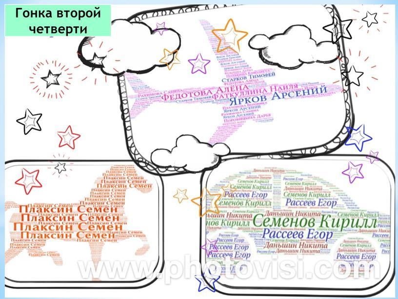 """Презентация и сообщение по английскому языку """"Коллаж как оценивание"""" (начальная школа, английский язык)"""