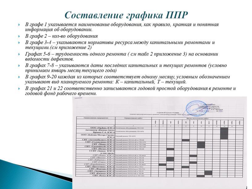 В графе 1 указывается наименование оборудования, как правило, краткая и понятная информация об оборудовании
