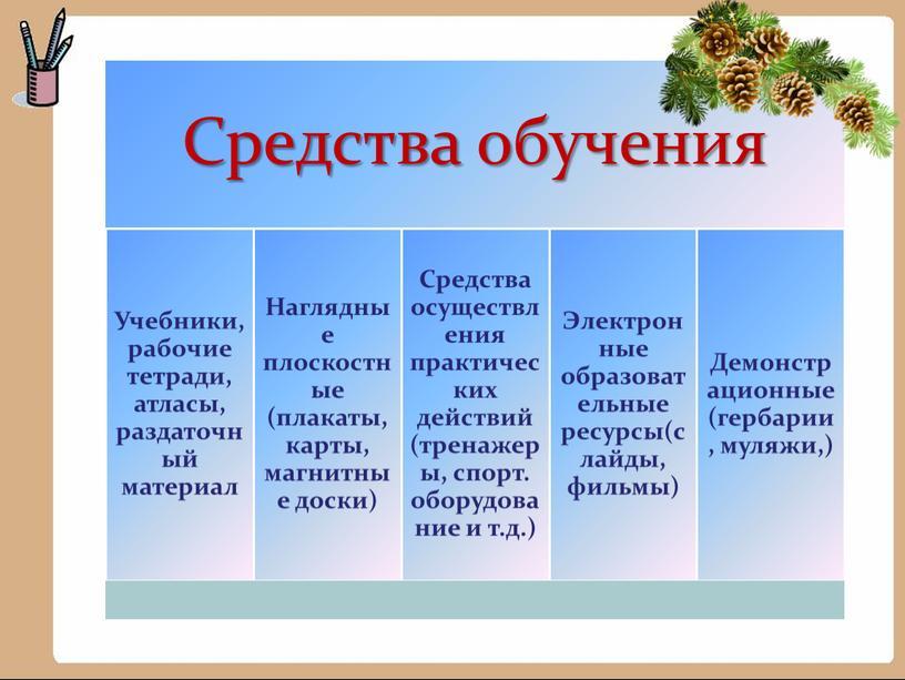 7. Основные методические требования к уроку  в специальном (коррекционном)   ОУ