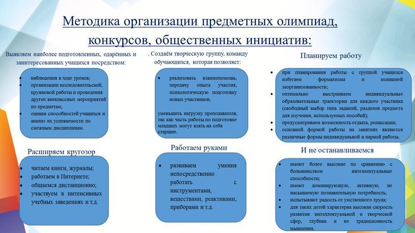 Методика организации предметных олимпиад, конкурсов, общественных инициатив: