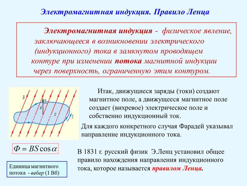 Электромагнитная индукция. Правило