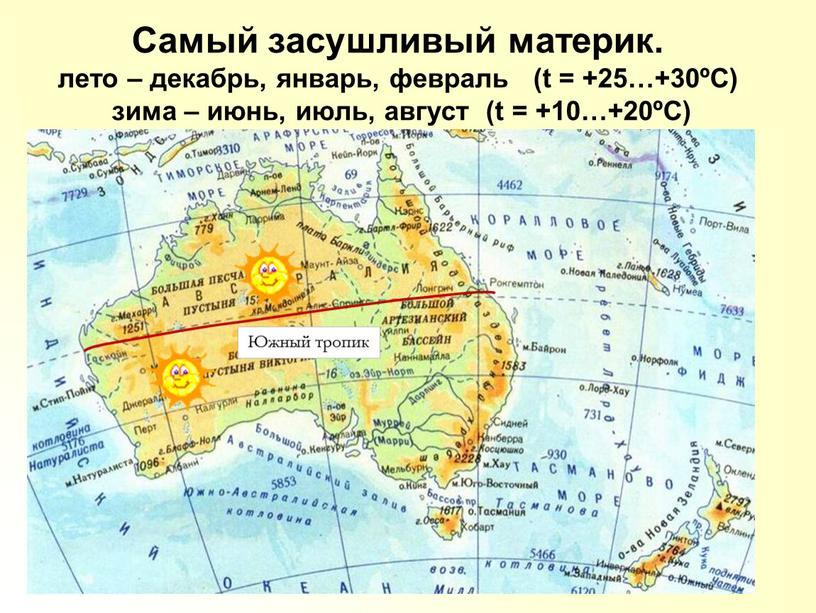 Самый засушливый материк. лето – декабрь, январь, февраль (t = +25…+30ºC) зима – июнь, июль, август (t = +10…+20ºC)