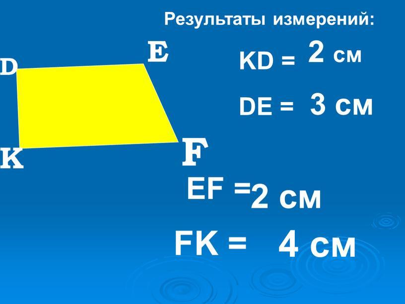 Результаты измерений: