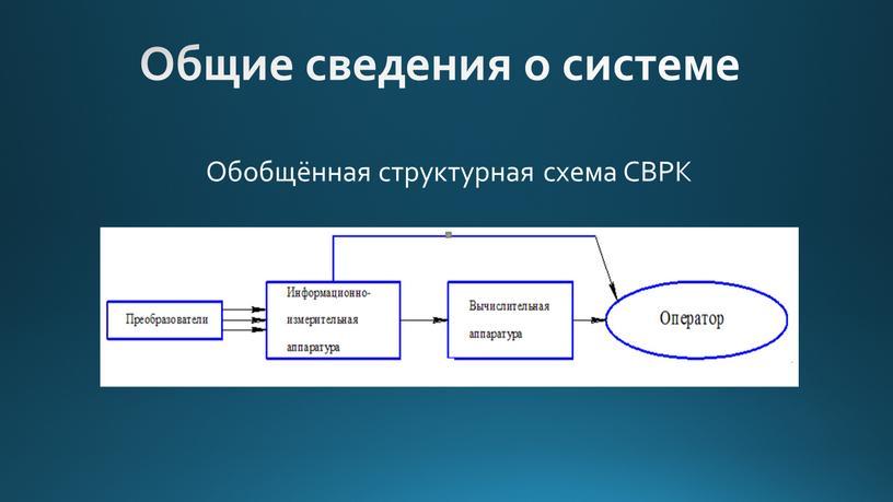 Общие сведения о системе Обобщённая структурная схема