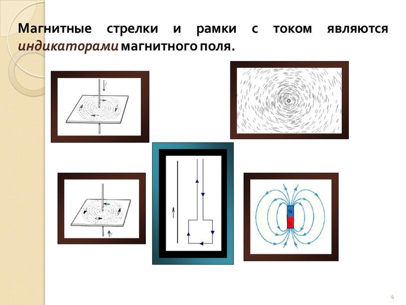 Магнитные стрелки и рамки с током являются индикаторами магнитного поля