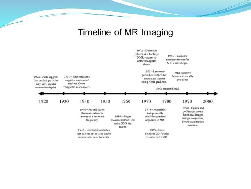 67.67_Magnetic Resonance Imaging