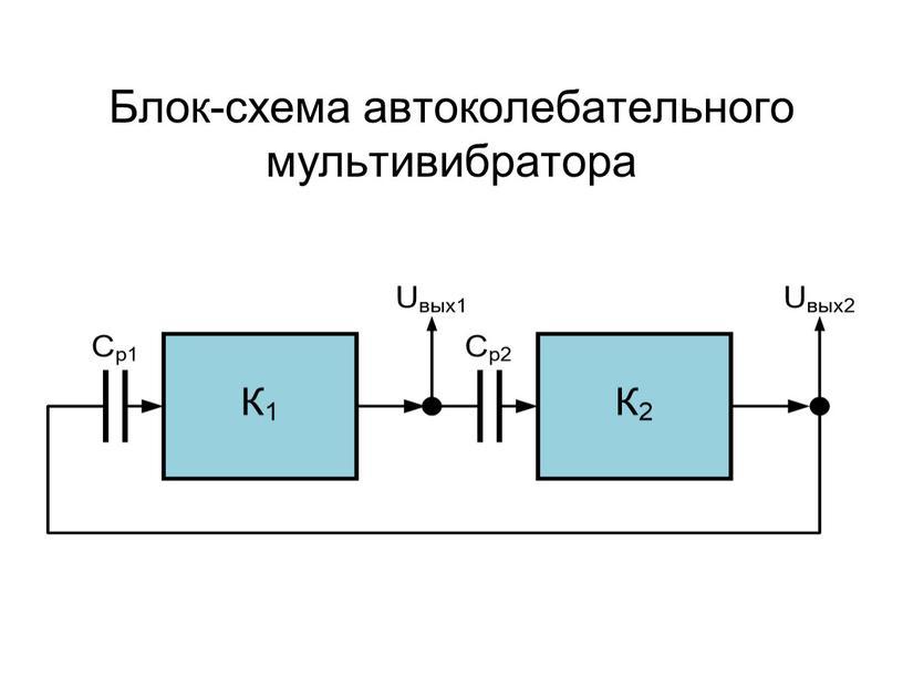 Блок-схема автоколебательного мультивибратора