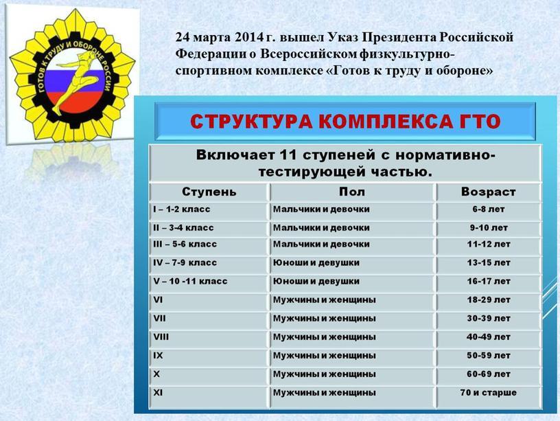 Указ Президента Российской Федерации о