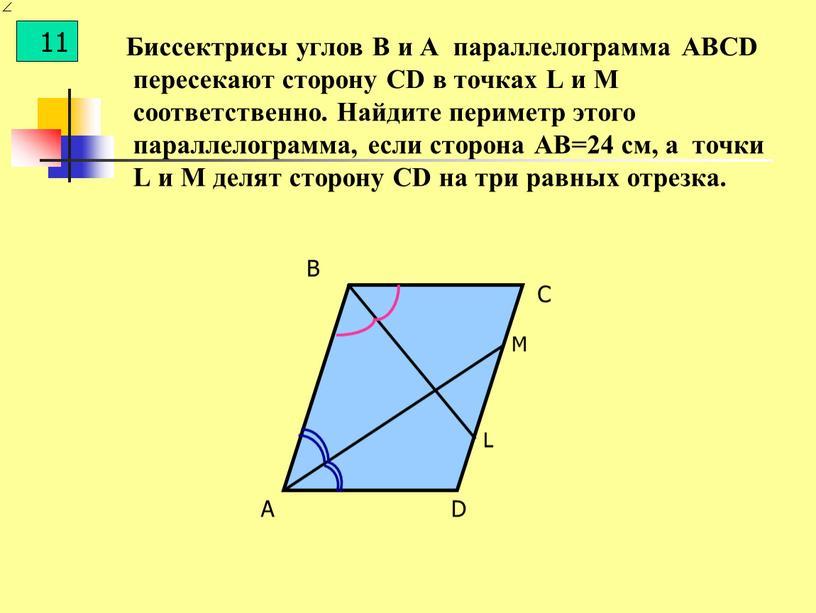 Биссектрисы углов В и А параллелограмма