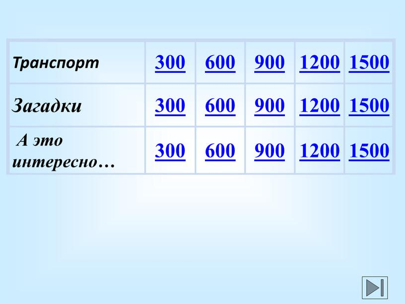 Транспорт 300 600 900 1200 1500