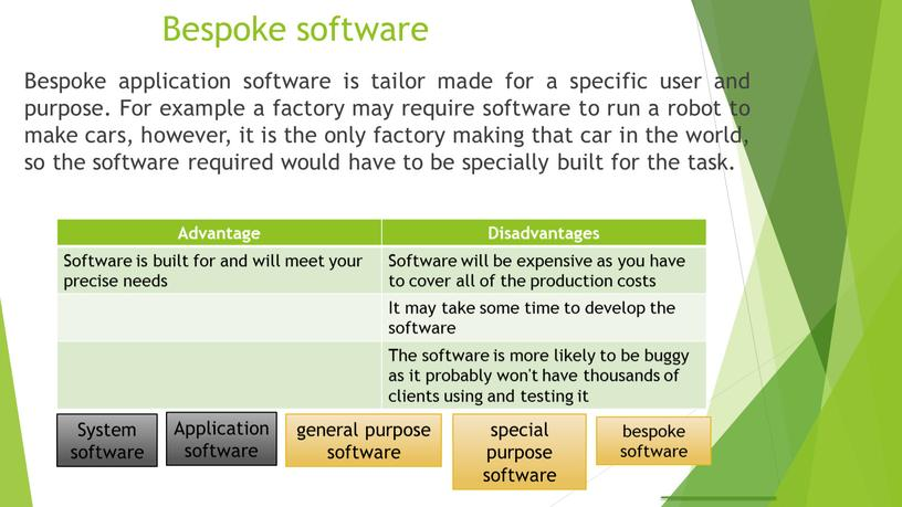 Bespoke software Bespoke application software is tailor made for a specific user and purpose