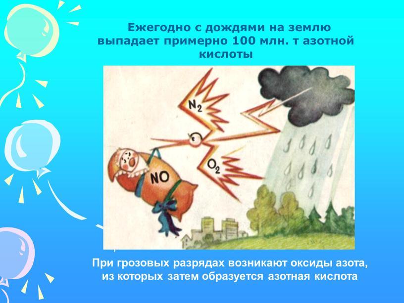 При грозовых разрядах возникают оксиды азота, из которых затем образуется азотная кислота