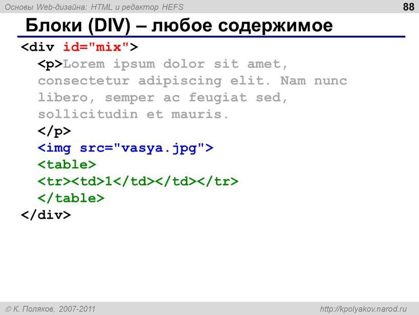 Блоки (DIV) – любое содержимое