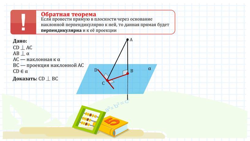 Обратная теорема Если провести прямую в плоскости через основание наклонной перпендикулярно к ней, то данная прямая будет перпендикулярна и к её проекции