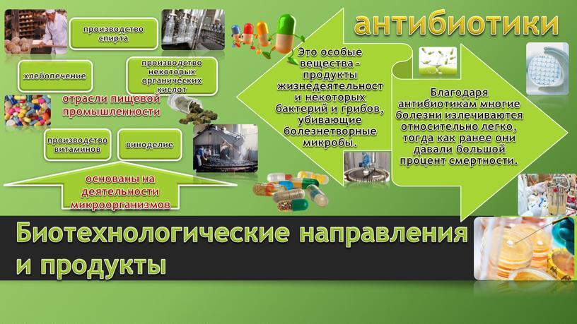 Биотехнологические направления и продукты