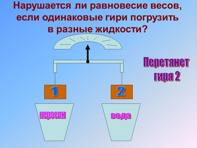 Нарушается ли равновесие весов, если одинаковые гири погрузить в разные жидкости? керосин вода 1 2