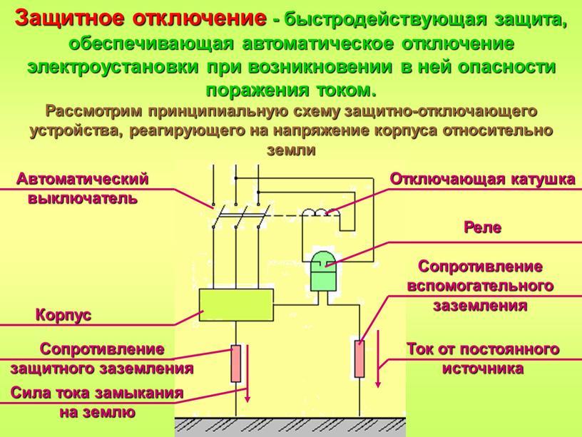 Защитное отключение - быстродействующая защита, обеспечивающая автоматическое отключение электроустановки при возникновении в ней опасности поражения током