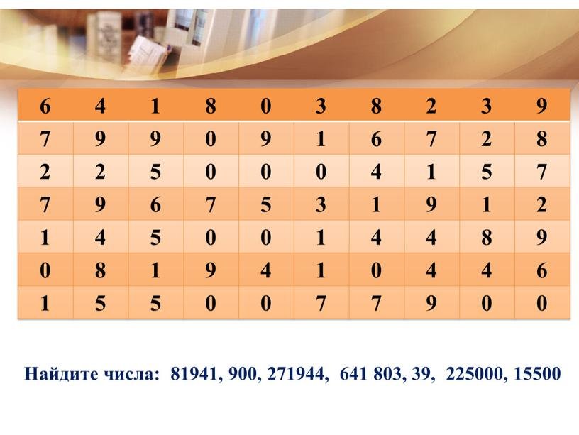 Найдите числа: 81941, 900, 271944, 641 803, 39, 225000, 15500 6 4 1 8 0 3 8 2 3 9 7 9 0 9 1…