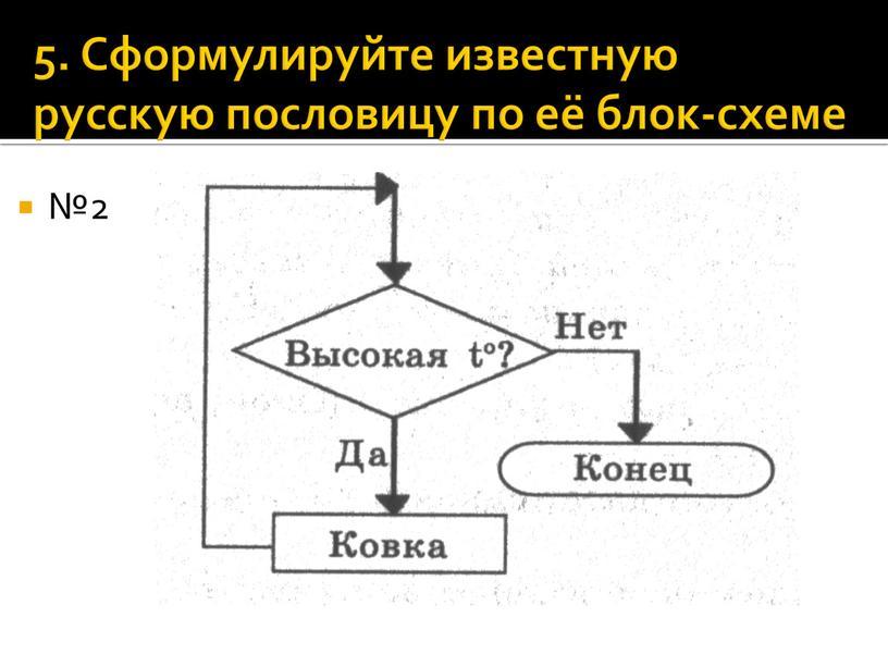 Сформулируйте известную русскую пословицу по её блок-схеме