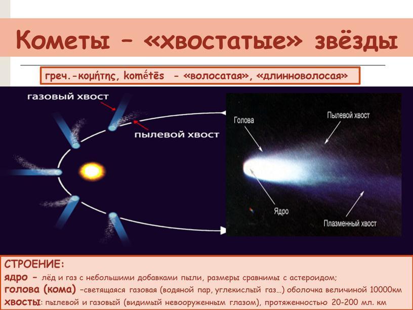 Кометы – «хвостатые» звёзды греч