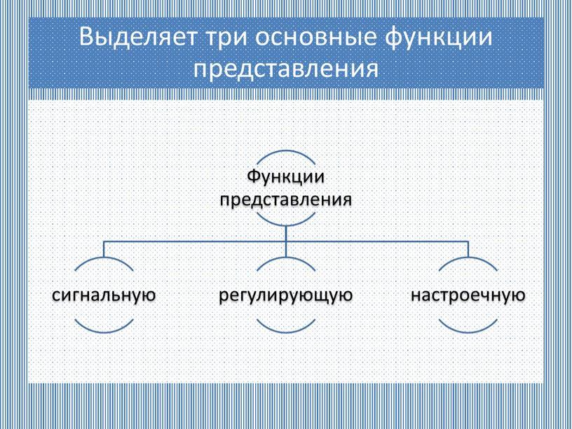 Выделяет три основные функции представления