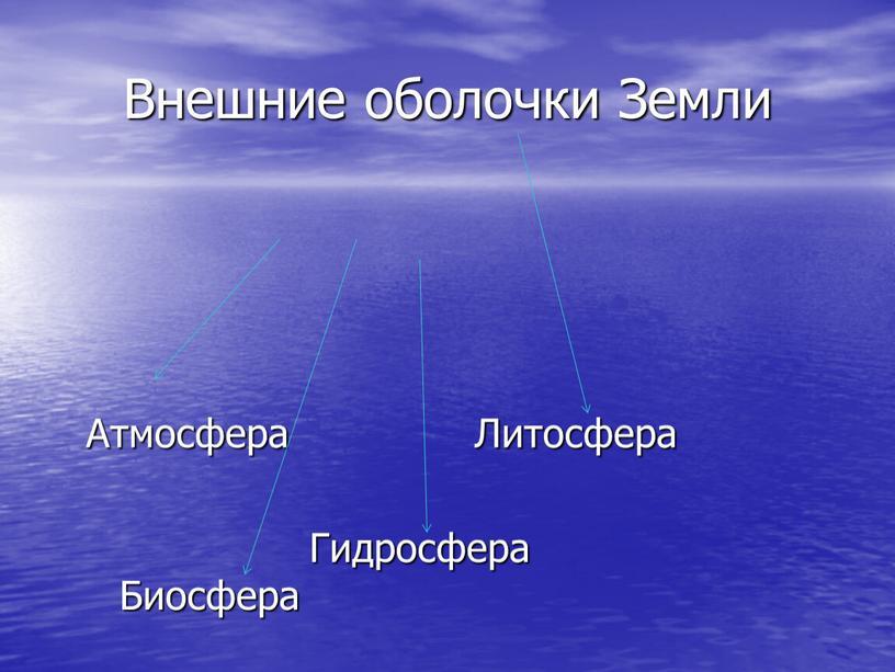 Внешние оболочки Земли Атмосфера