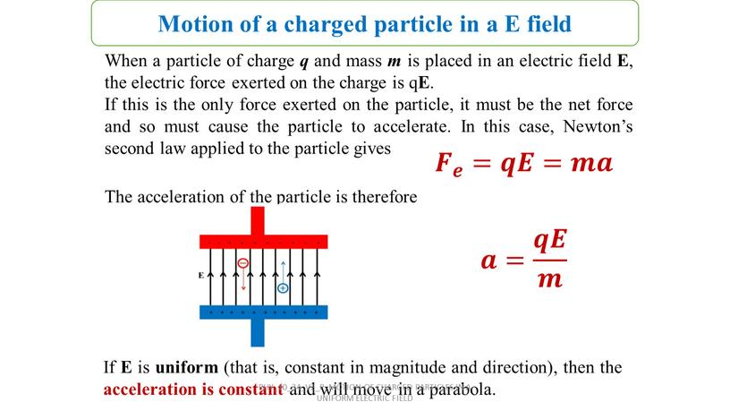 When a particle of charge q and mass m is placed in an electric field